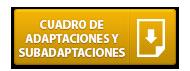 CUADRO_ADAP