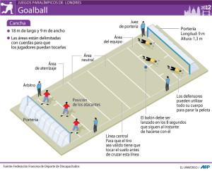 campo-goalball